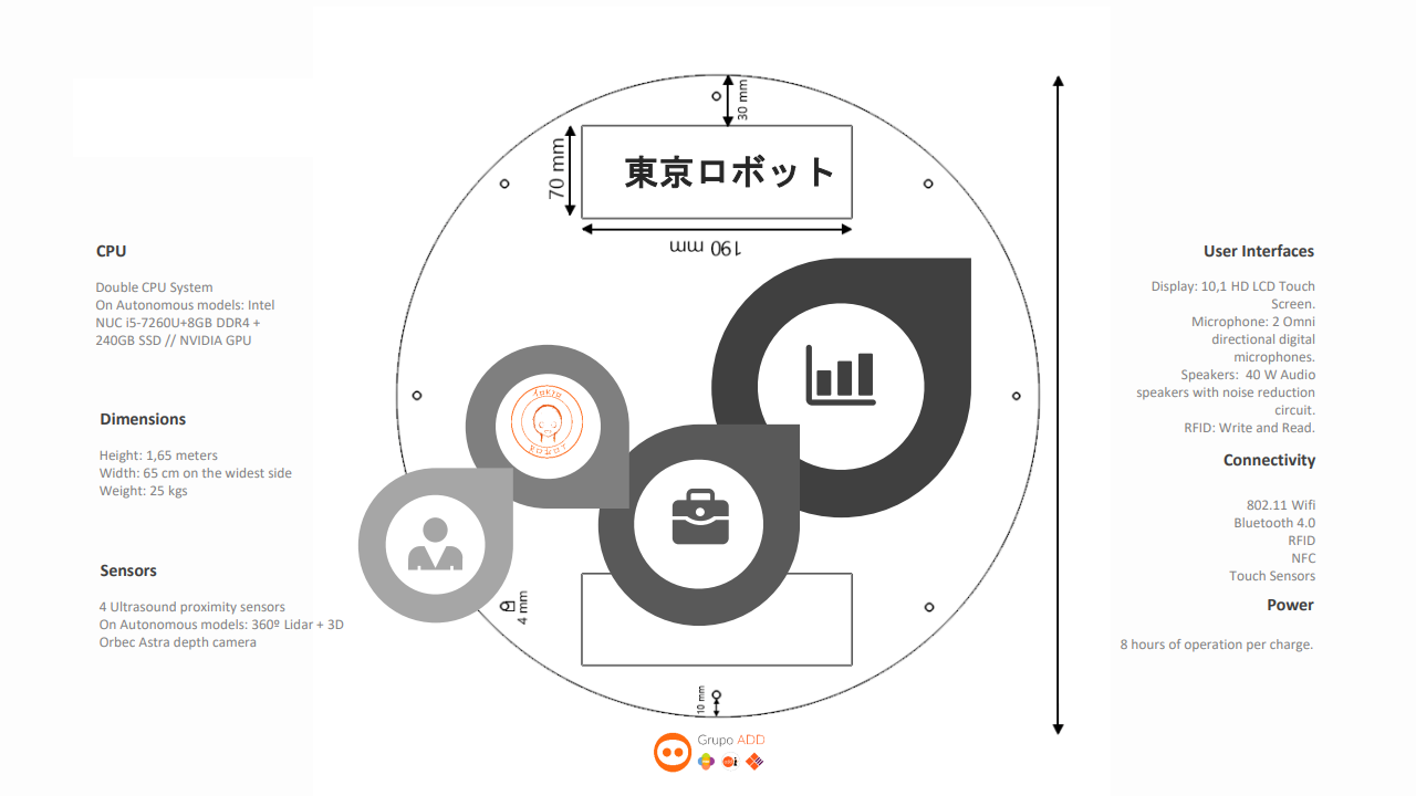 Tokyo the Robot - Tech specs - Grupo ADD